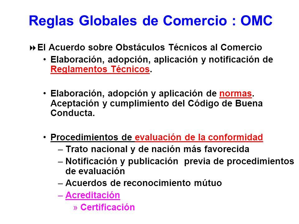 Reglas Globales de Comercio : OMC El Acuerdo sobre Obstáculos Técnicos al Comercio Elaboración, adopción, aplicación y notificación de Reglamentos Téc