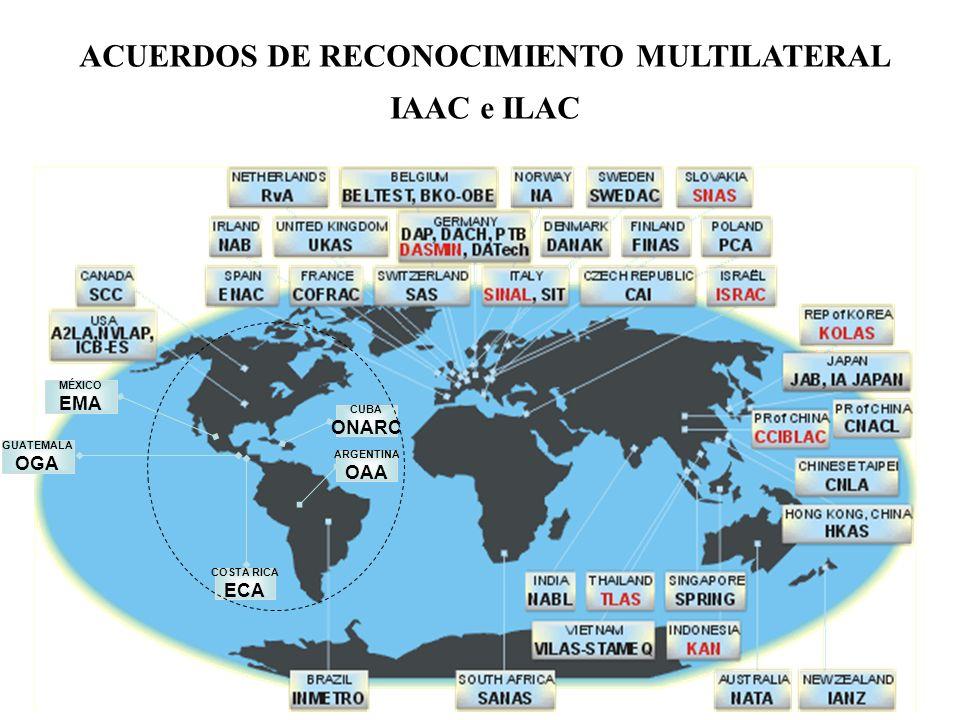 ACUERDOS DE RECONOCIMIENTO MULTILATERAL IAAC e ILAC COSTA RICA ECA GUATEMALA OGA ARGENTINA OAA CUBA ONARC MÉXICO EMA