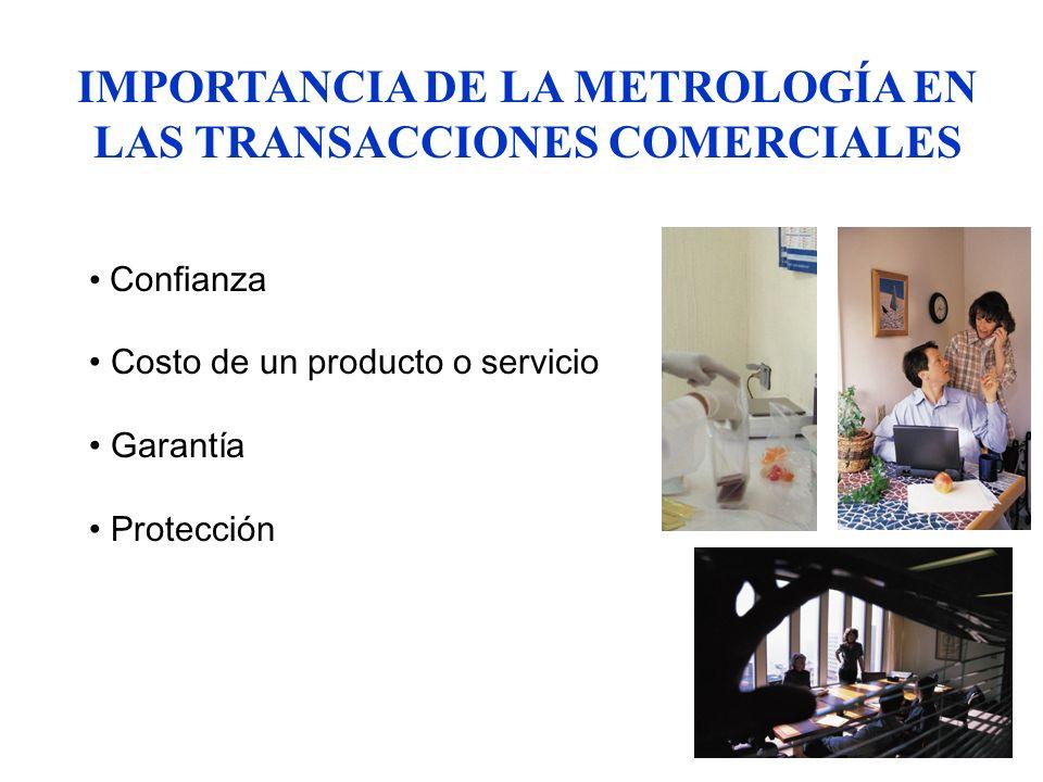 IMPORTANCIA DE LA METROLOGÍA EN LAS TRANSACCIONES COMERCIALES Confianza Costo de un producto o servicio Garantía Protección