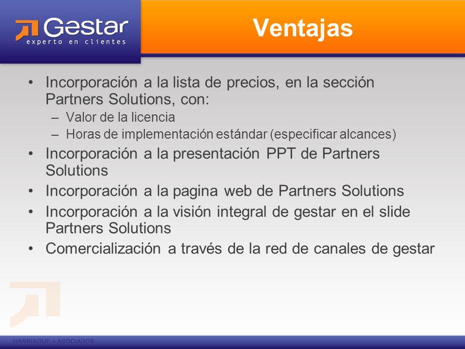 Participación Partner: 20% Gestar: 20% Mayorista: 25% Minorista: 35%