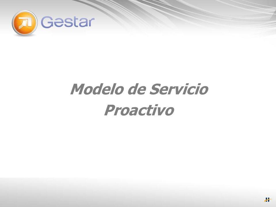 Modelo de Servicio Proactivo
