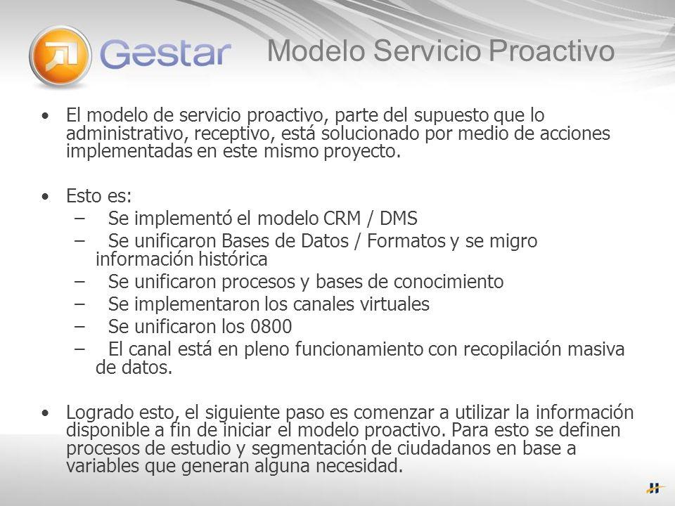 Modelo Servicio Proactivo El modelo de servicio proactivo, parte del supuesto que lo administrativo, receptivo, está solucionado por medio de acciones implementadas en este mismo proyecto.