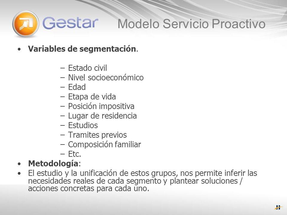 Modelo Servicio Proactivo Variables de segmentación.