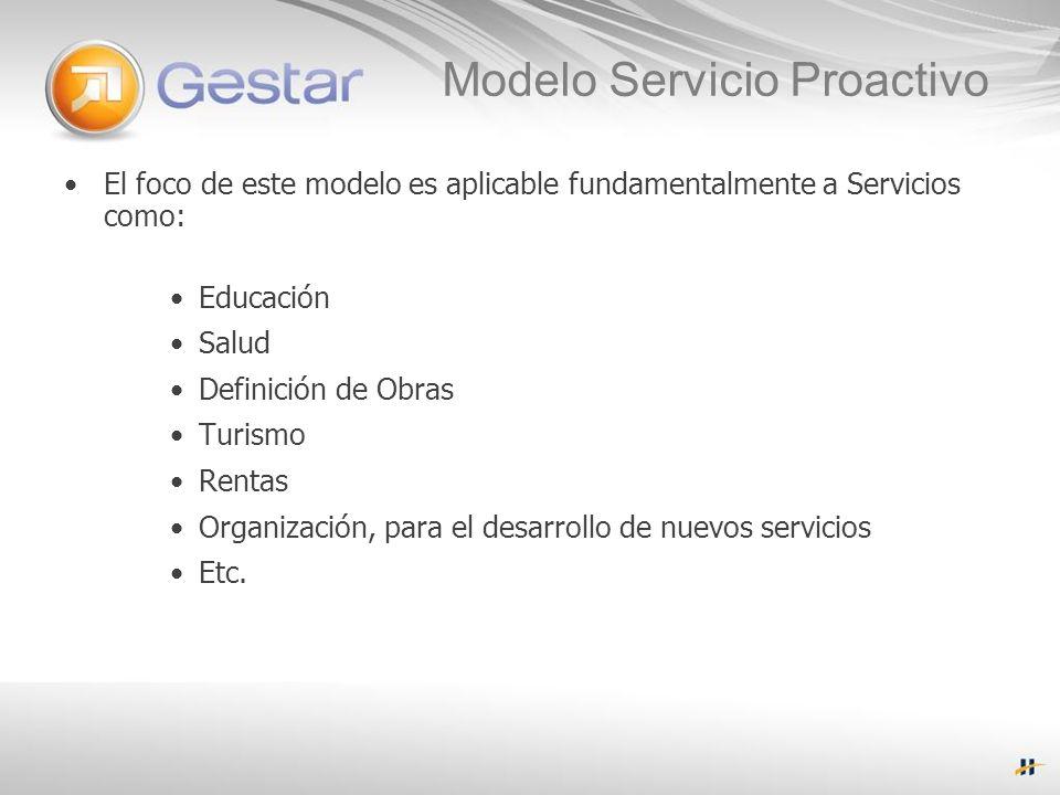 Modelo Servicio Proactivo El foco de este modelo es aplicable fundamentalmente a Servicios como: Educación Salud Definición de Obras Turismo Rentas Organización, para el desarrollo de nuevos servicios Etc.