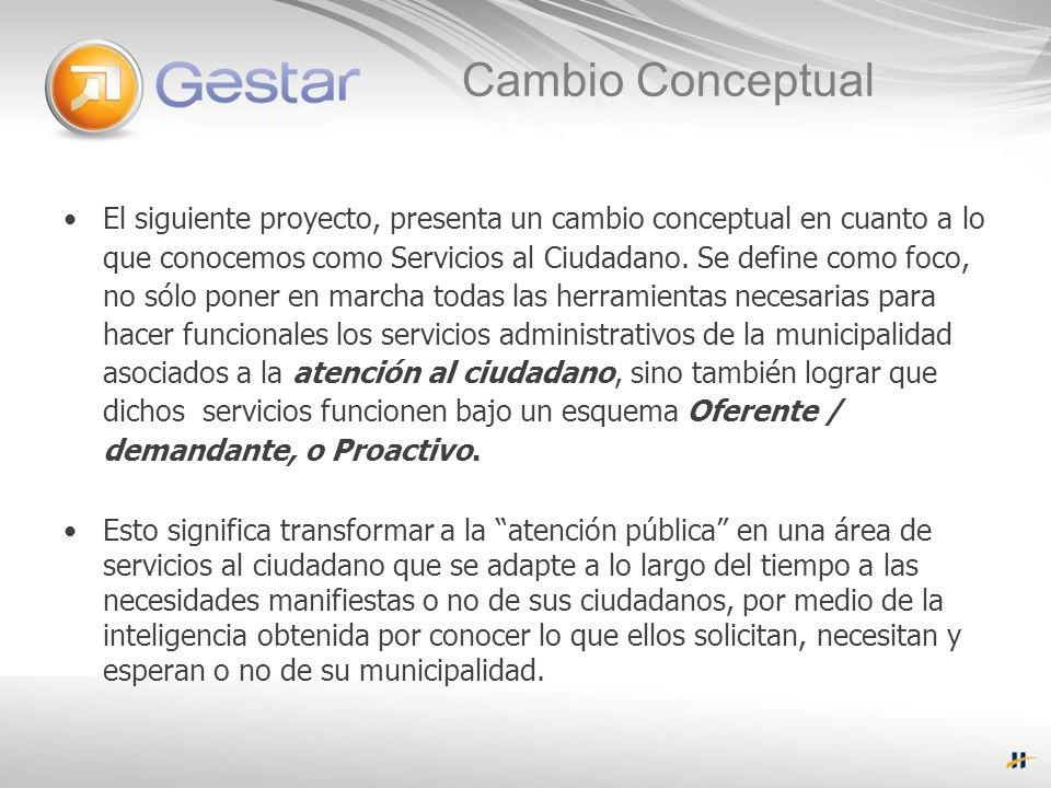 Cambio Conceptual El siguiente proyecto, presenta un cambio conceptual en cuanto a lo que conocemos como Servicios al Ciudadano.