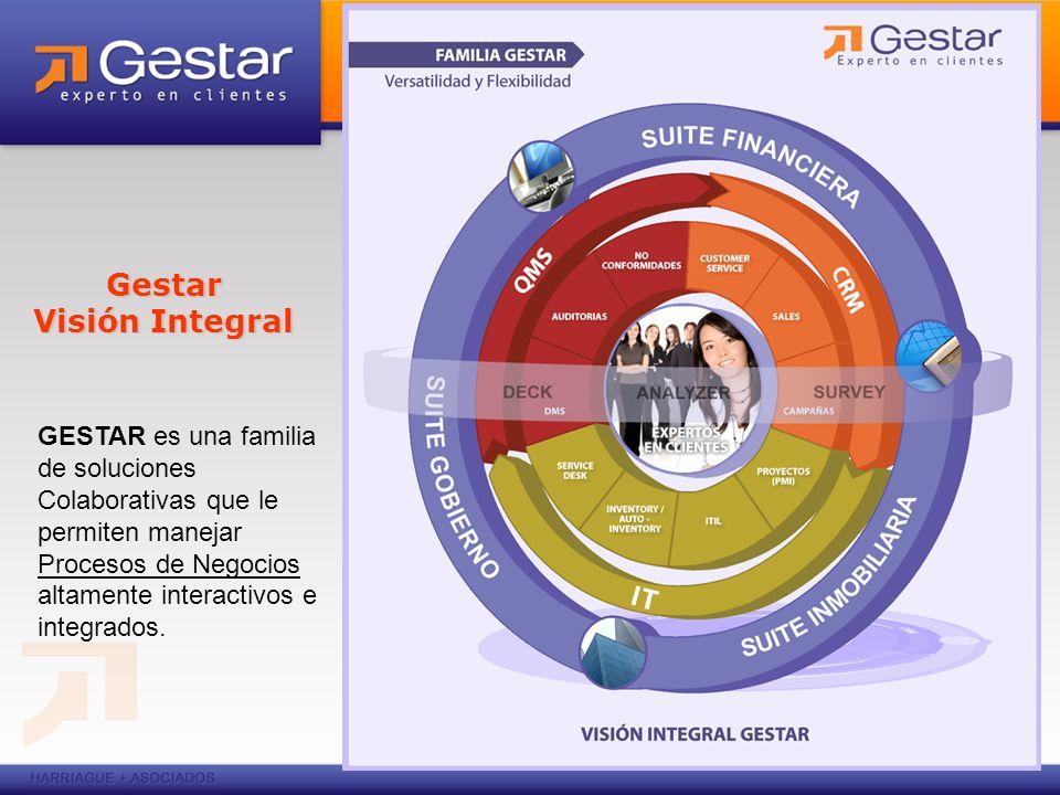Gestar Visión Integral GESTAR es una familia de soluciones Colaborativas que le permiten manejar Procesos de Negocios altamente interactivos e integra