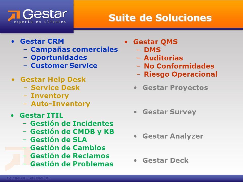 Gestar CRM –Campañas comerciales –Oportunidades –Customer Service Suite de Soluciones Gestar QMS –DMS –Auditorías –No Conformidades –Riesgo Operaciona
