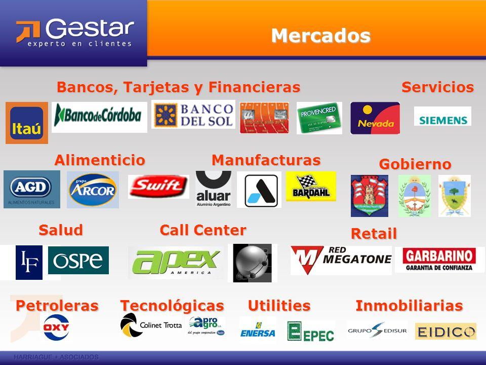 Mercados Bancos, Tarjetas y Financieras Servicios Bancos, Tarjetas y Financieras Servicios Alimenticio Manufacturas Alimenticio Manufacturas Gobierno