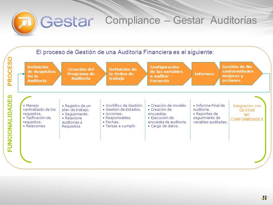 El proceso de Gestión de una Auditoria Financiera es el siguiente: Definición de Requisitos De la Auditoria Creación del Programa de Auditoria Definic
