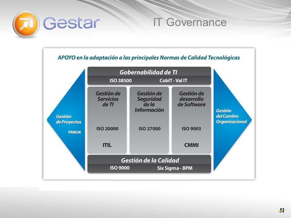 Plataforma de Workflow Configurable al proceso definido Seguridad Acciones Características