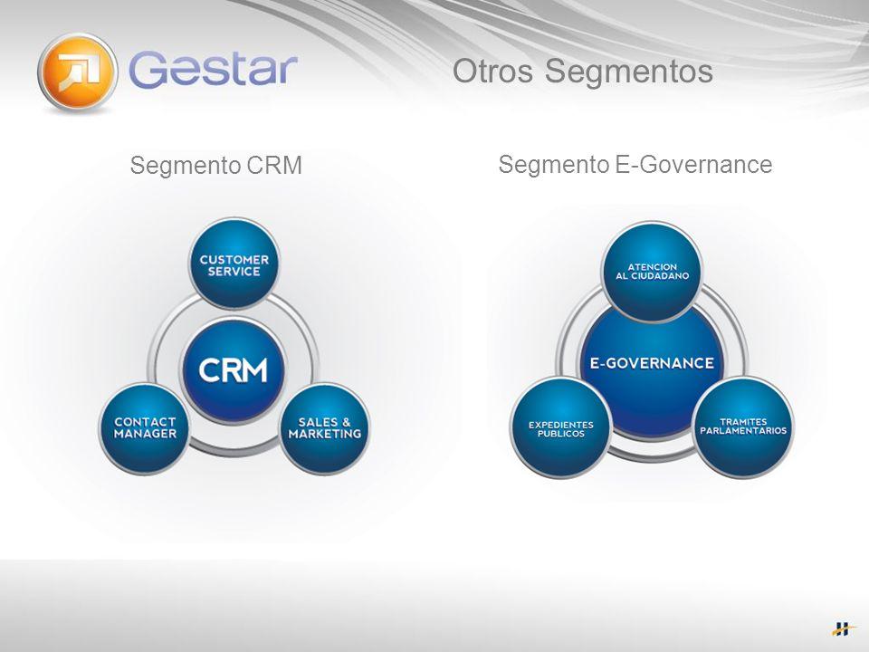 Segmento CRM Segmento E-Governance Otros Segmentos