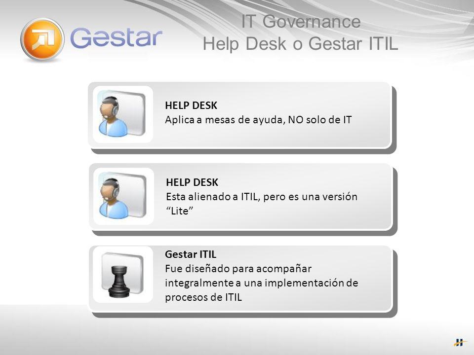 IT Governance Help Desk o Gestar ITIL HELP DESK Aplica a mesas de ayuda, NO solo de IT Gestar ITIL Fue diseñado para acompañar integralmente a una imp