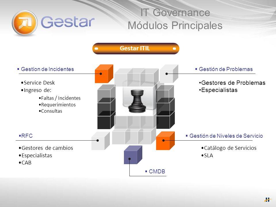 Características propias de Gestar Interfase 100% browseable.