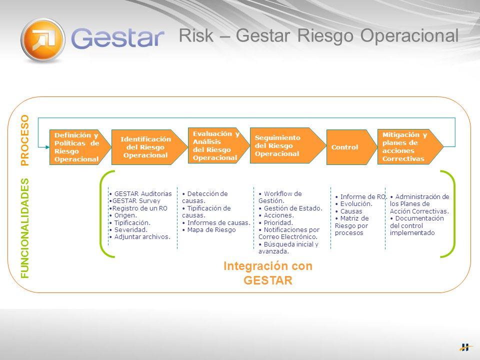 Gestar RO obtiene detallada información acerca de los Eventos de Riesgo operacional Apoyo en la alineación a Requerimientos de Risk – Gestar Riesgo Operacional
