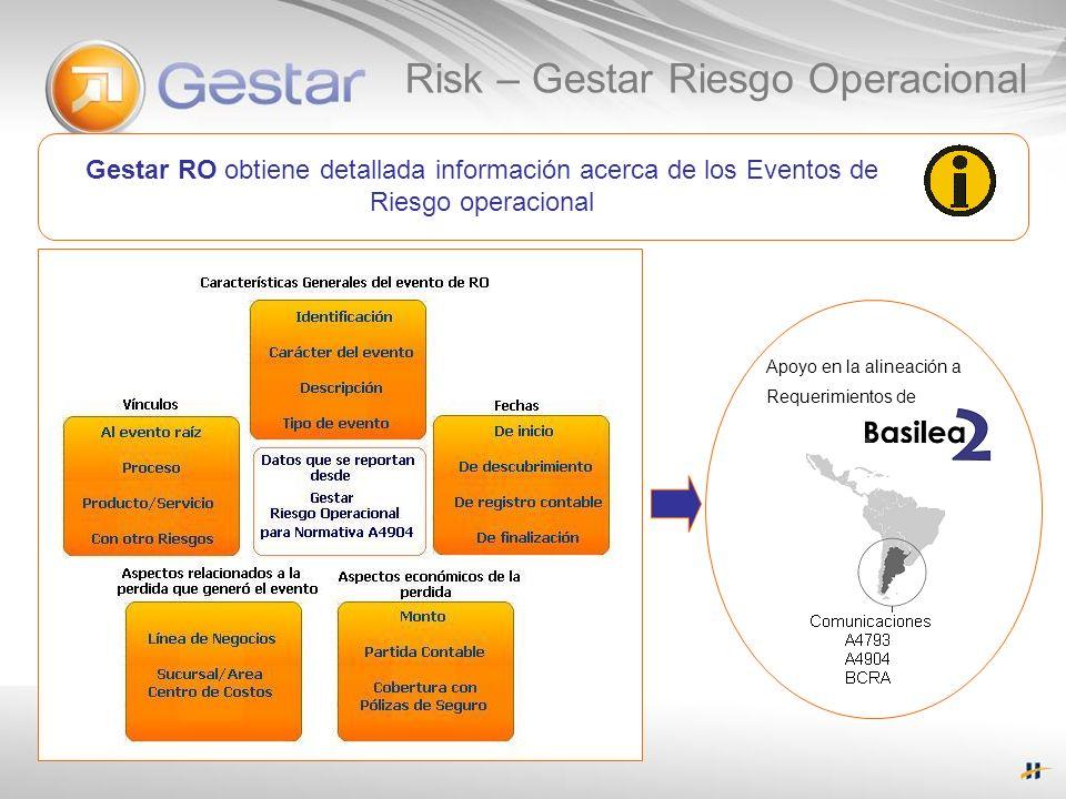 Gestar RO obtiene detallada información acerca de los Eventos de Riesgo operacional Apoyo en la alineación a Requerimientos de Risk – Gestar Riesgo Op