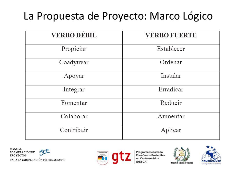 MANUAL FORMULACIÓN DE PROYECTOS PARA LA COOPERACIÓN INTERNACIONAL La Propuesta de Proyecto: Marco Lógico VERBO DÉBILVERBO FUERTE PropiciarEstablecer C