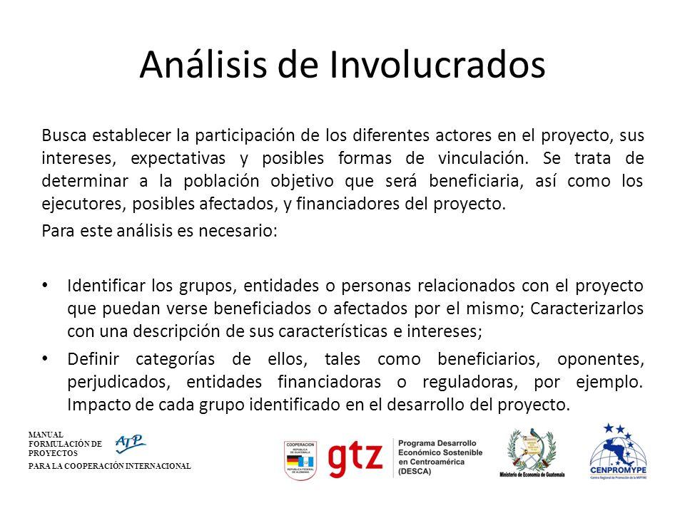 MANUAL FORMULACIÓN DE PROYECTOS PARA LA COOPERACIÓN INTERNACIONAL Análisis de Involucrados Busca establecer la participación de los diferentes actores