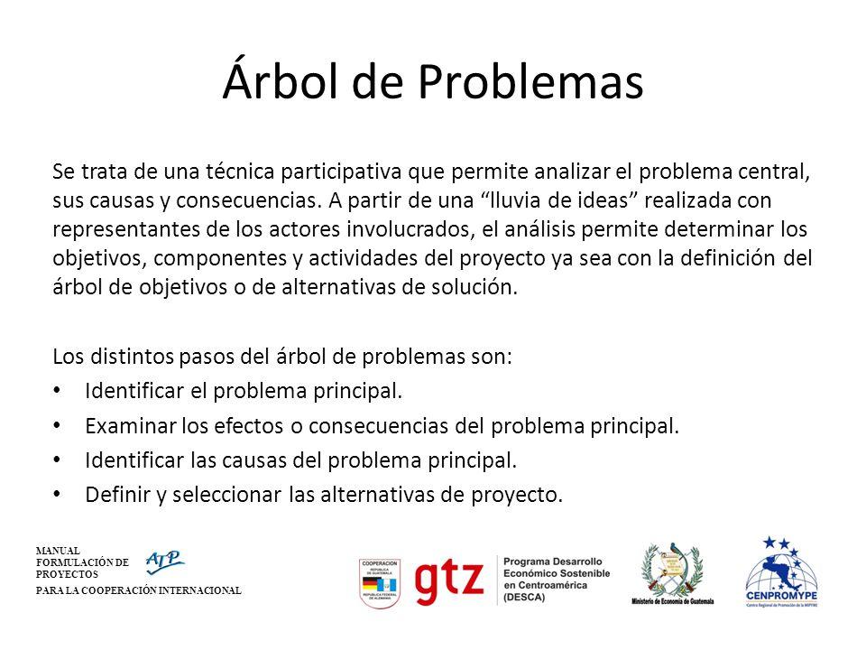 MANUAL FORMULACIÓN DE PROYECTOS PARA LA COOPERACIÓN INTERNACIONAL Árbol de Problemas Se trata de una técnica participativa que permite analizar el pro