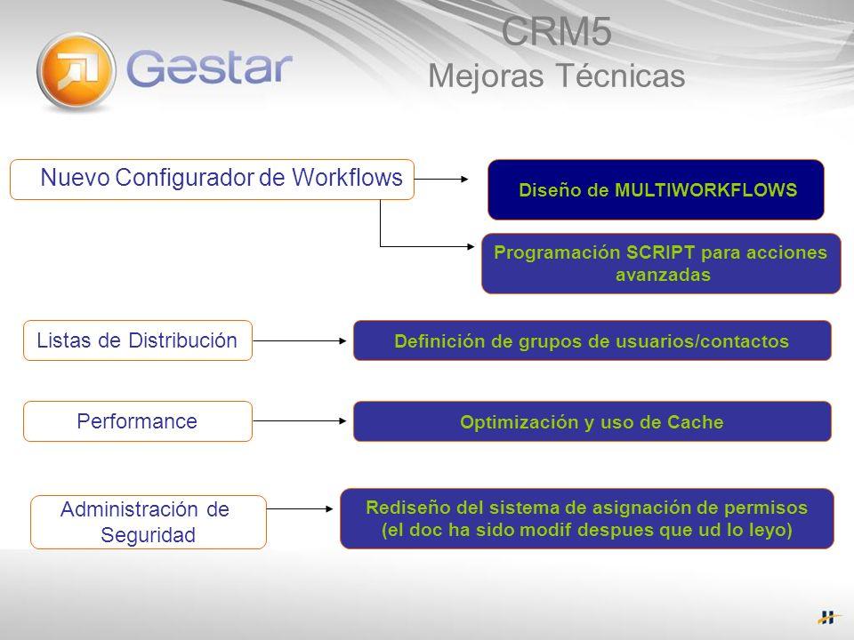 CRM5 Mejoras Técnicas Administración de Seguridad Listas de Distribución Nuevo Configurador de Workflows Diseño de MULTIWORKFLOWS Programación SCRIPT