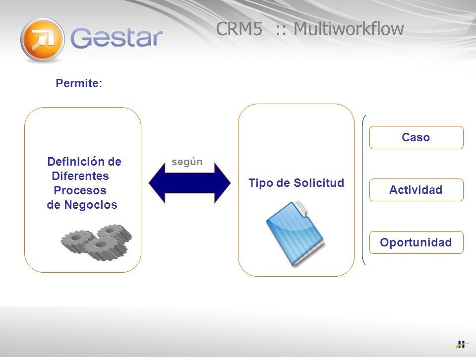 CRM5 :: Multiworkflow Definición de Diferentes Procesos de Negocios según Tipo de Solicitud Caso Actividad Oportunidad Permite: