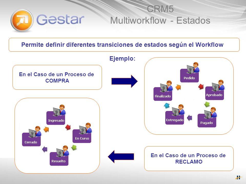CRM5 Multiworkflow - Estados Permite definir diferentes transiciones de estados según el Workflow Ejemplo: En el Caso de un Proceso de COMPRA En el Ca