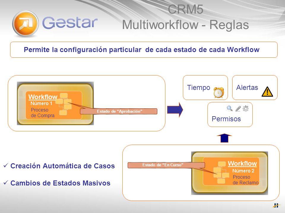 CRM5 Multiworkflow - Reglas Permite la configuración particular de cada estado de cada Workflow TiempoAlertas Permisos Proceso de Compra Proceso de Re