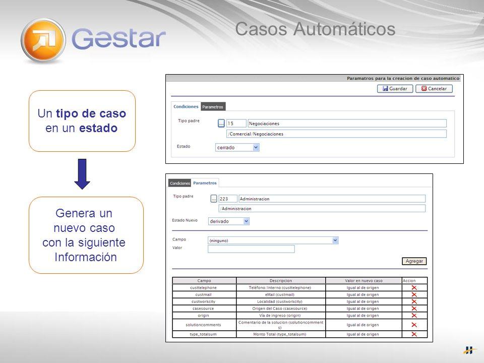 Casos Automáticos Un tipo de caso en un estado Genera un nuevo caso con la siguiente Información