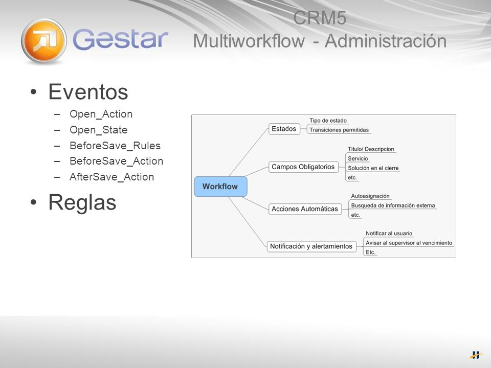 CRM5 Multiworkflow - Administración Eventos –Open_Action –Open_State –BeforeSave_Rules –BeforeSave_Action –AfterSave_Action Reglas