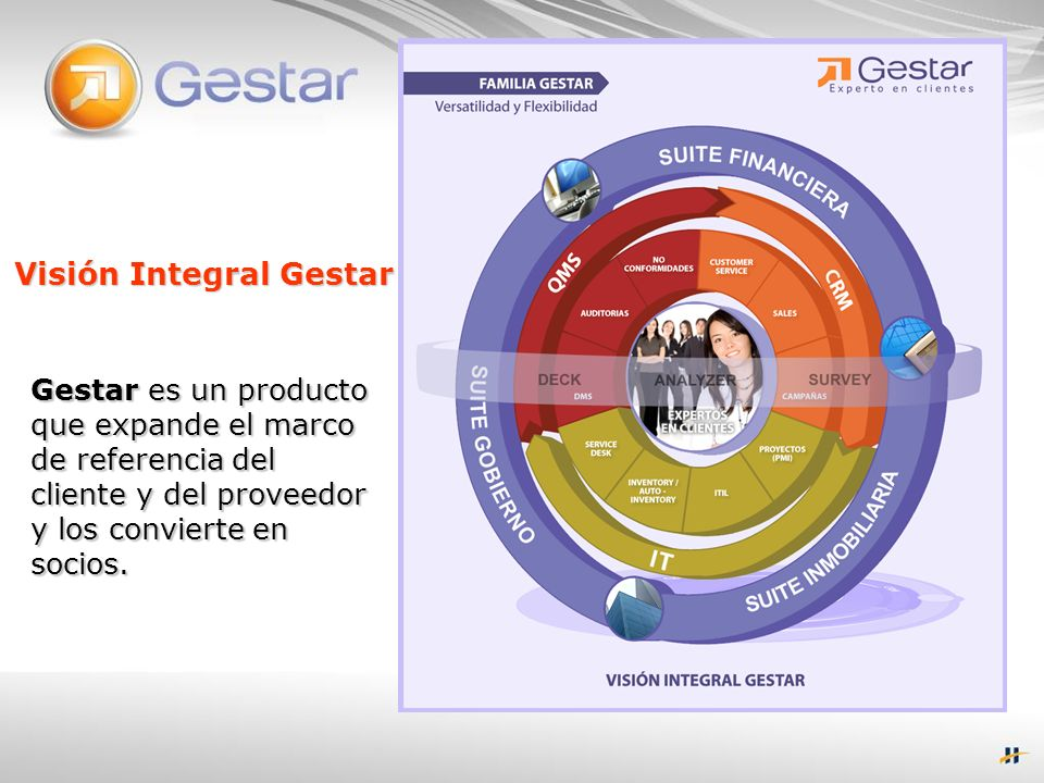 Encuestas Creación de modelos de encuestas Encuestas Telefónicas Encuestas por e-mail Análisis de resultados: vistas, exportación a excel, Gestar Analyzer.