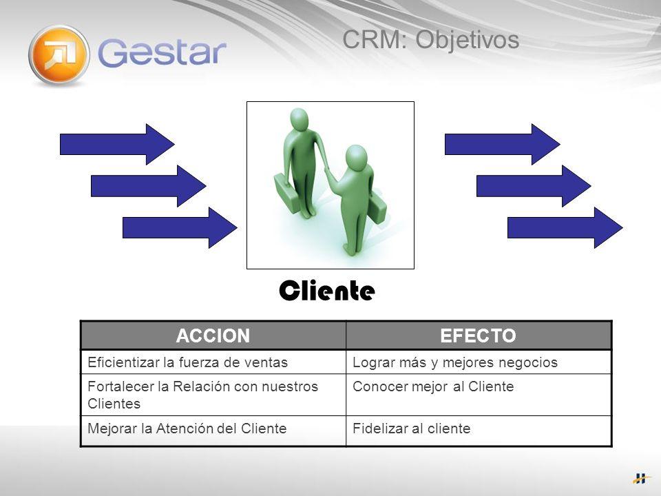 CRM: Objetivos Cliente ACCIONEFECTO Eficientizar la fuerza de ventasLograr más y mejores negocios Fortalecer la Relación con nuestros Clientes Conocer