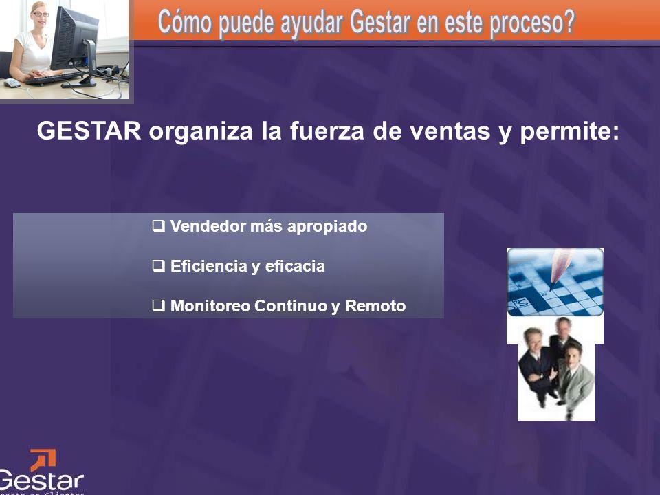 CRM Vendedor más apropiado Eficiencia y eficacia Monitoreo Continuo y Remoto GESTAR organiza la fuerza de ventas y permite: