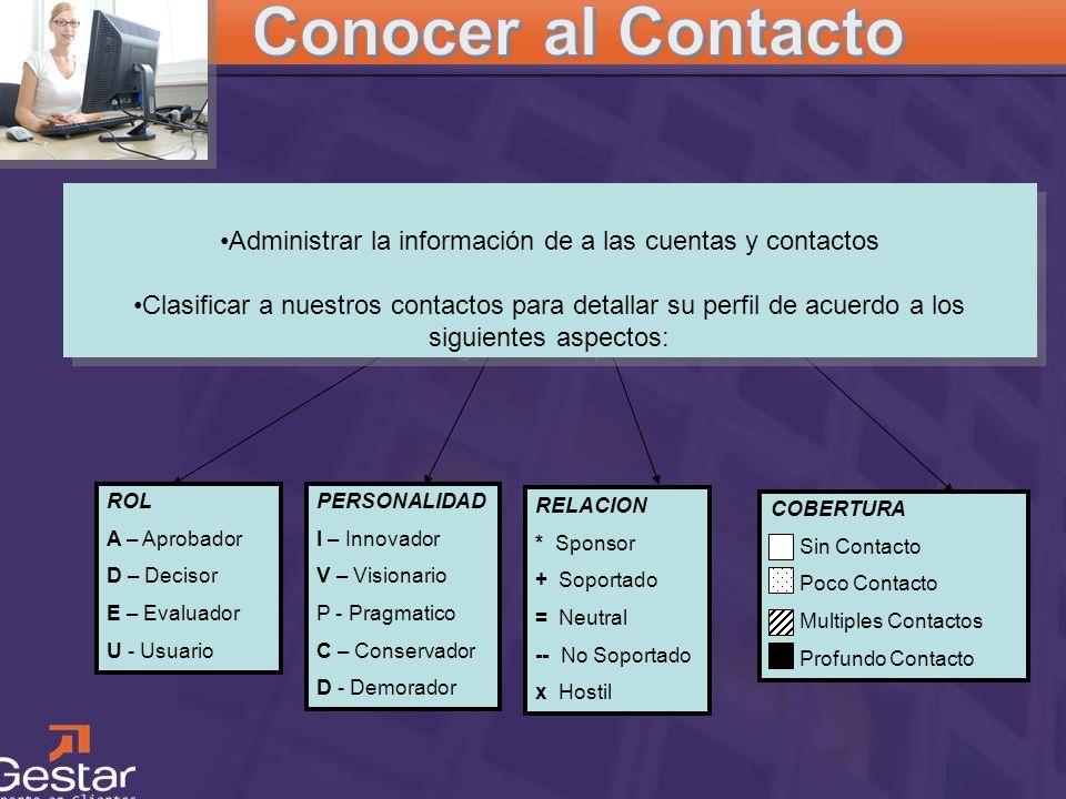 CRM ROL A – Aprobador D – Decisor E – Evaluador U - Usuario PERSONALIDAD I – Innovador V – Visionario P - Pragmatico C – Conservador D - Demorador REL