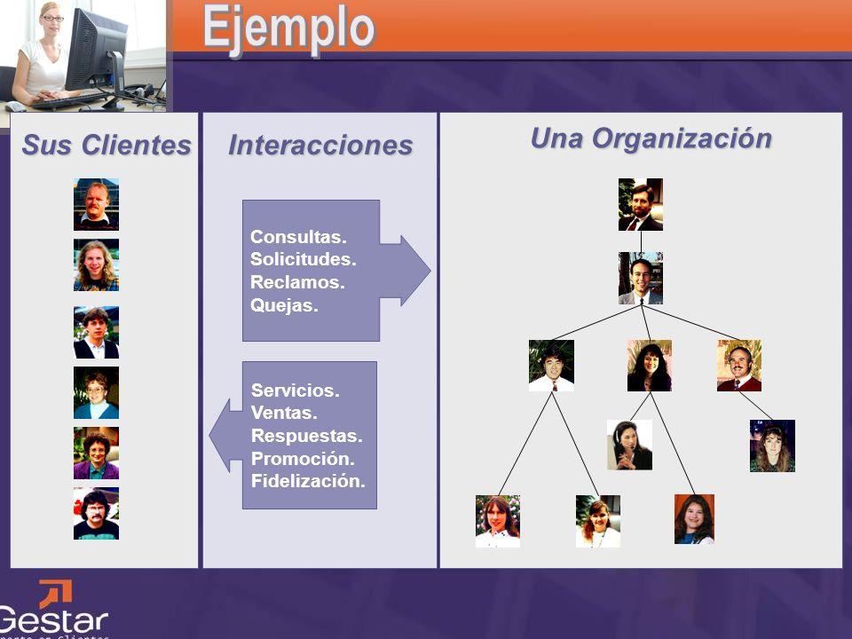 CRM Sus Clientes Una Organización Consultas. Solicitudes. Reclamos. Quejas. Servicios. Ventas. Respuestas. Promoción. Fidelización. Interacciones