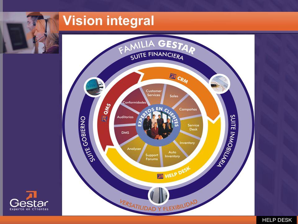 Vision integral
