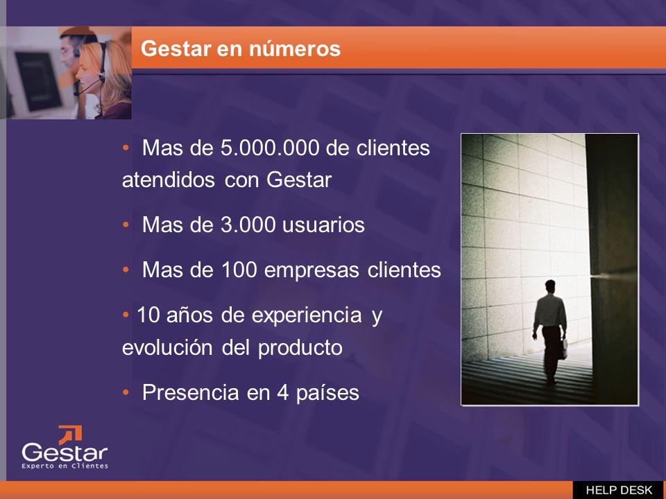 Mas de 5.000.000 de clientes atendidos con Gestar Mas de 3.000 usuarios Mas de 100 empresas clientes 10 años de experiencia y evolución del producto P