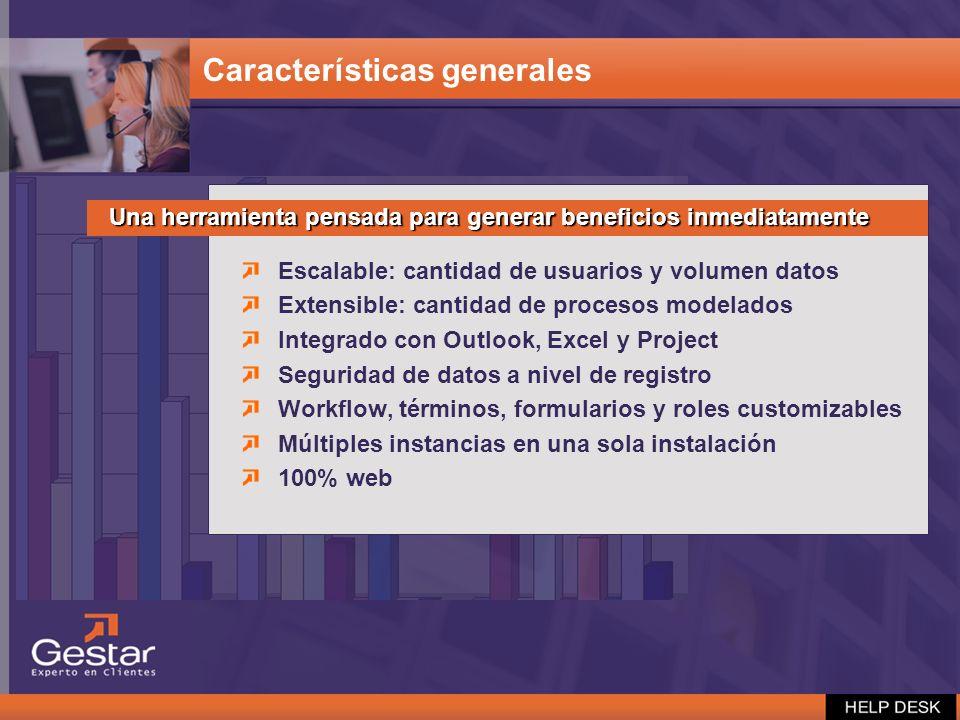 Características generales Escalable: cantidad de usuarios y volumen datos Extensible: cantidad de procesos modelados Integrado con Outlook, Excel y Pr