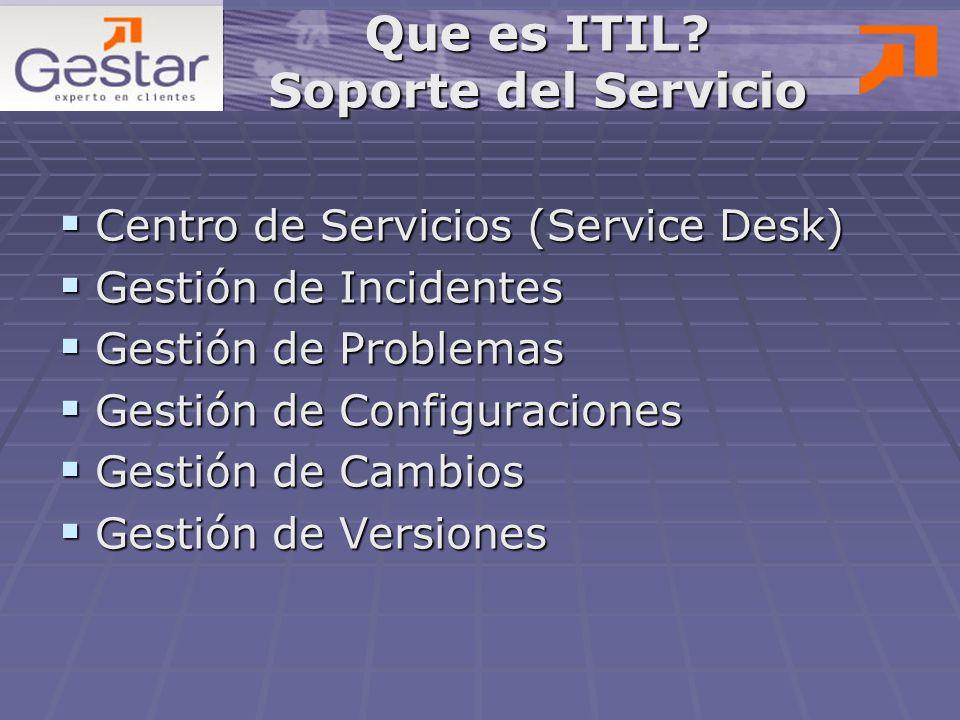 GESTAR y los demás Procesos ITIL Gestión de Niveles de Servicio Gestión de Niveles de Servicio Gestión Financiera de los Servicios IT Gestión Financiera de los Servicios IT Gestión de la Capacidad IT Gestión de la Capacidad IT Gestión de la Continuidad de Servicios IT Gestión de la Continuidad de Servicios IT Gestión de la Disponibilidad Gestión de la Disponibilidad Además de los procesos antes enunciados los cuales Gestar implementa en un 100%, Gestar genera información de entrada para los siguientes módulos ITIL: