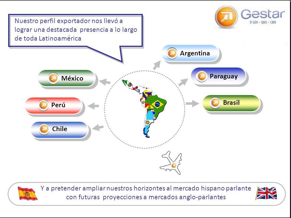 Nuestro perfil exportador nos llevó a lograr una destacada presencia a lo largo de toda Latinoamérica Argentina México Paraguay Brasil Perú Chile Y a