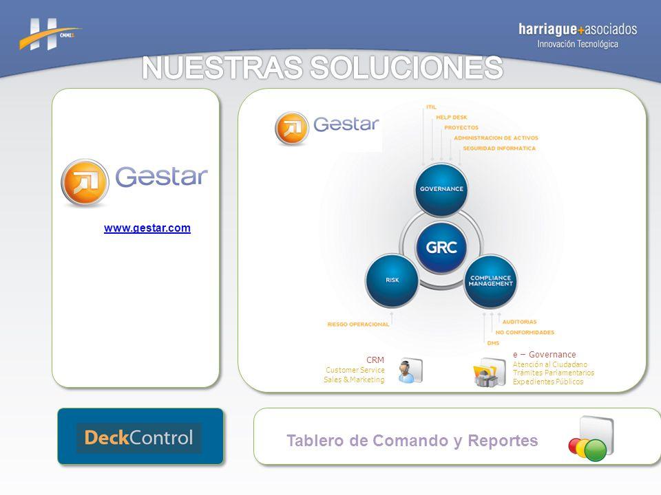 www.gestar.com Tablero de Comando y Reportes CRM Customer Service Sales & Marketing e – Governance Atención al Ciudadano Trámites Parlamentarios Expedientes Públicos