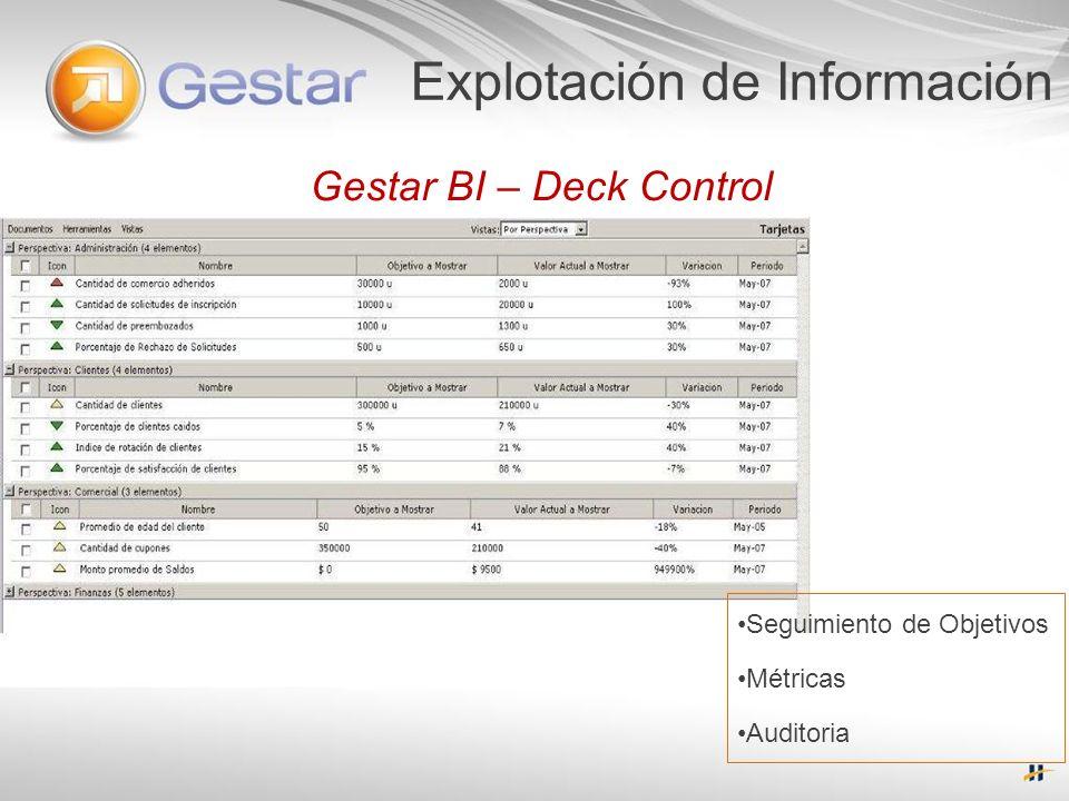 Explotación de Información Gestar BI – Deck Control Seguimiento de Objetivos Métricas Auditoria