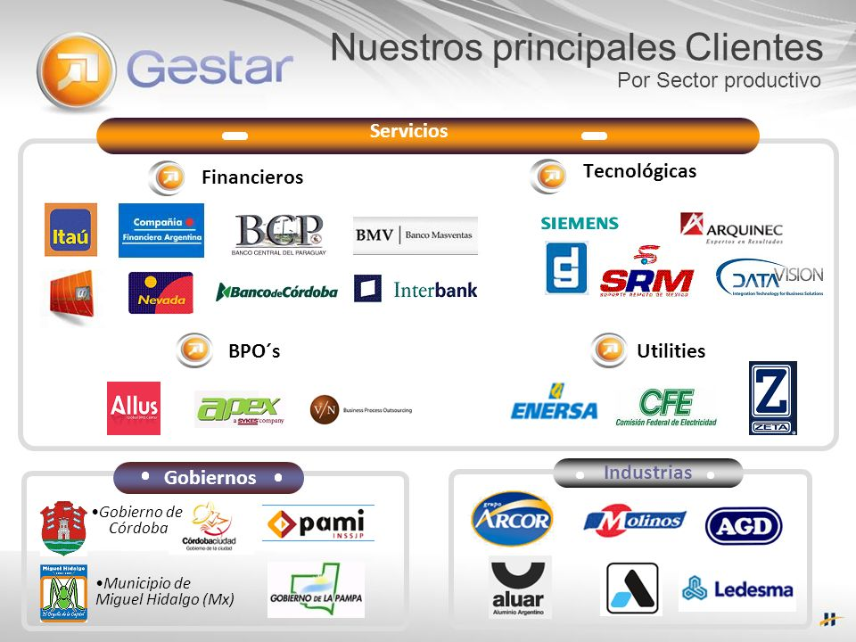 Servicios Financieros BPO´s Tecnológicas Utilities Nuestros principales Clientes Gobiernos Municipio de Miguel Hidalgo (Mx) Gobierno de Córdoba Indust