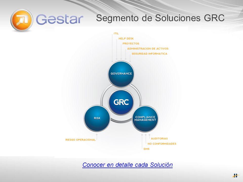 Segmento de Soluciones GRC Conocer en detalle cada Solución