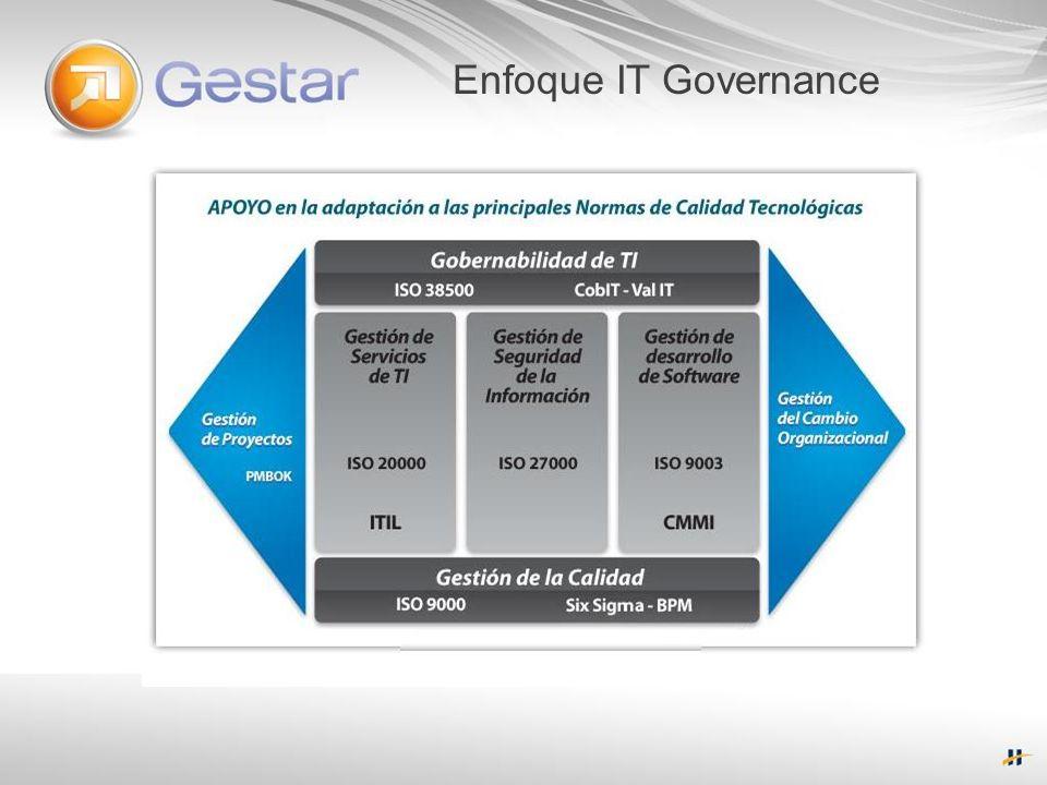 Segmento CRM Segmento E-Governance Otros Segmentos de Soluciones Conocer en detalle