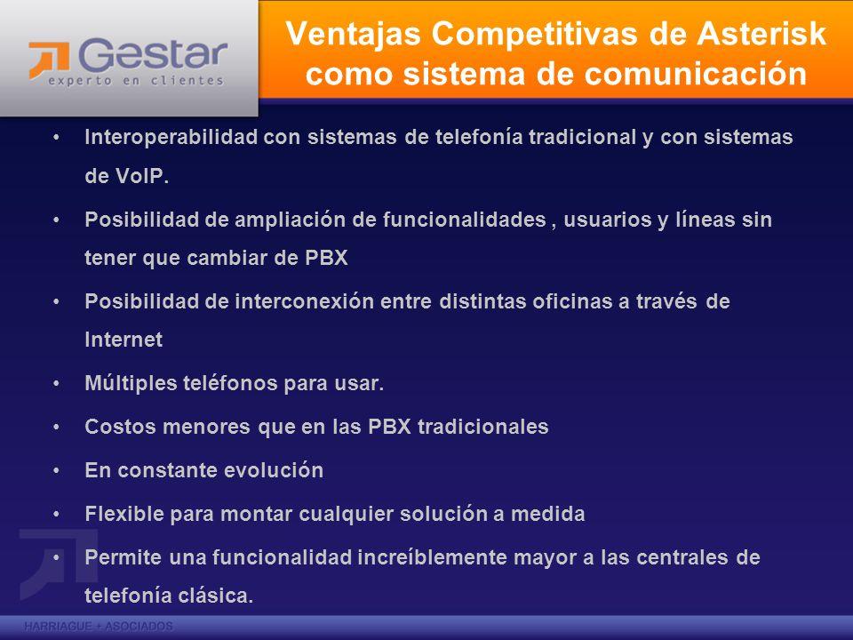 Ventajas Competitivas de Asterisk como sistema de comunicación Interoperabilidad con sistemas de telefonía tradicional y con sistemas de VoIP. Posibil