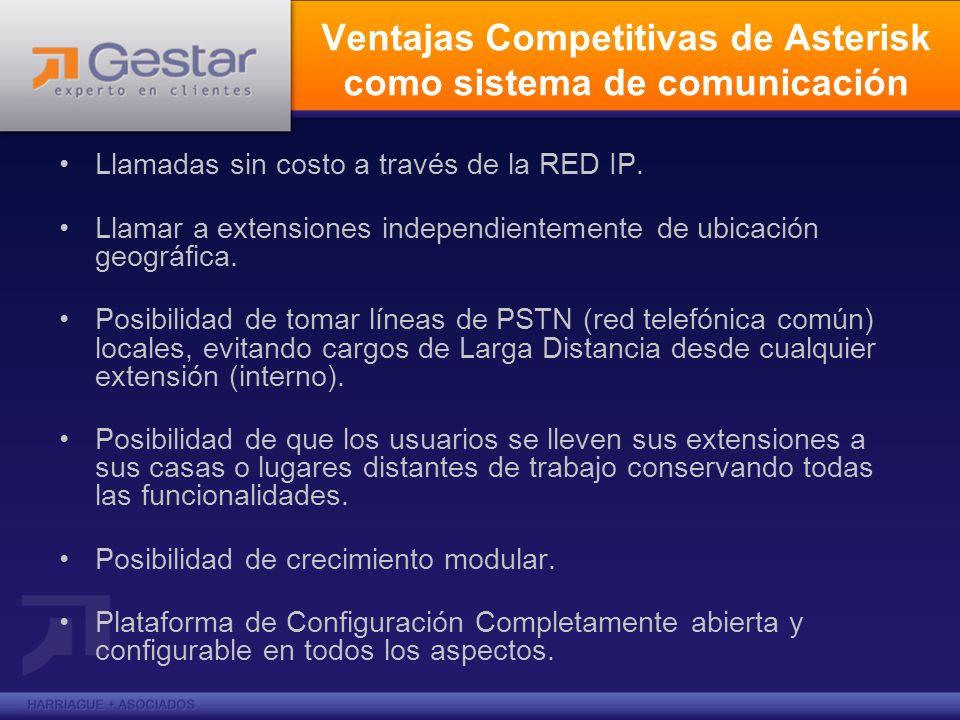 Ventajas Competitivas de Asterisk como sistema de comunicación Llamadas sin costo a través de la RED IP. Llamar a extensiones independientemente de ub