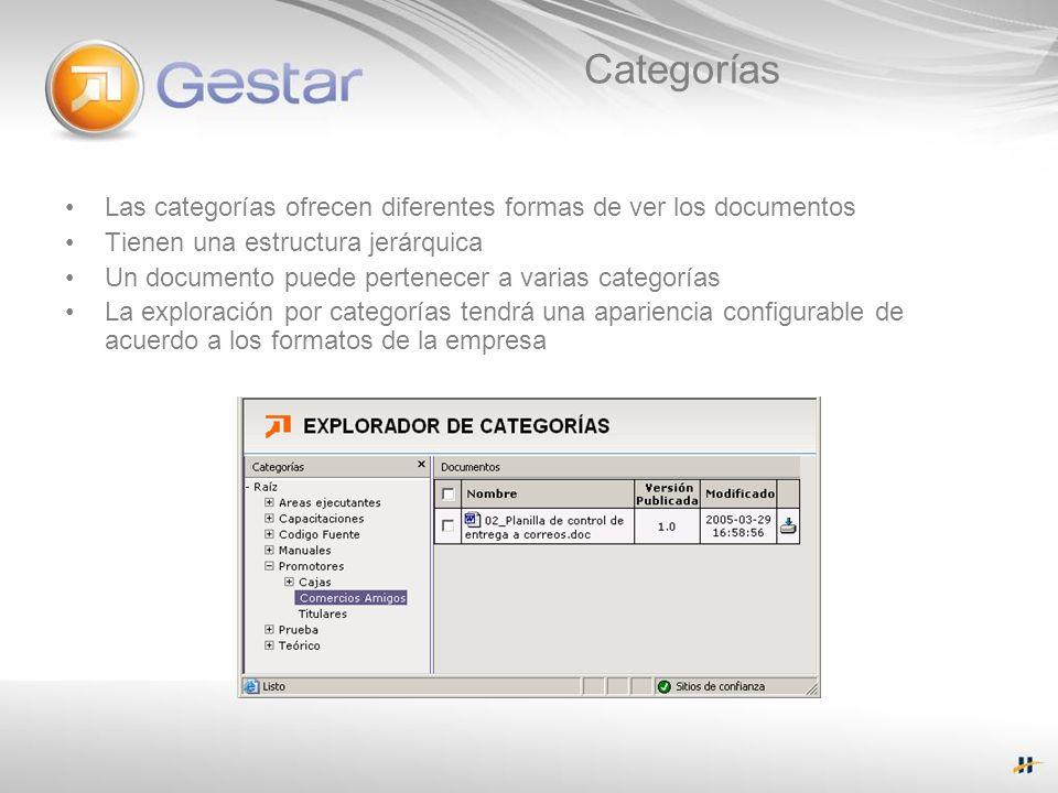 Categorías Las categorías ofrecen diferentes formas de ver los documentos Tienen una estructura jerárquica Un documento puede pertenecer a varias cate