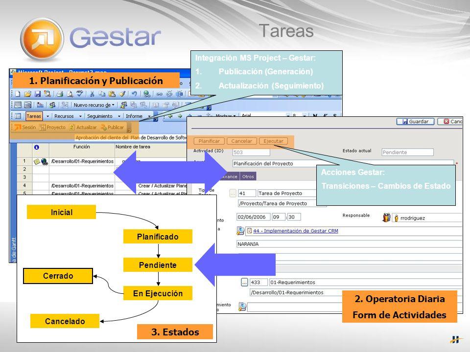 Tareas 1. Planificación y Publicación 2. Operatoria Diaria Form de Actividades Integración MS Project – Gestar: 1.Publicación (Generación) 2.Actualiza