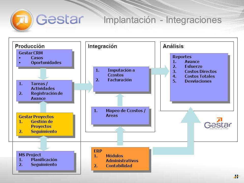 Implantación - Integraciones Gestar Proyectos 1.Gestión de Proyectos 2.Seguimiento Gestar Proyectos 1.Gestión de Proyectos 2.Seguimiento MS Project 1.