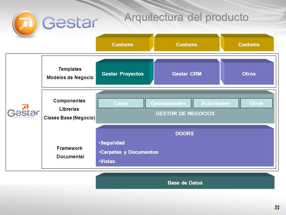 Arquitectura del producto Base de Datos DOORS Seguridad Carpetas y Documentos Vistas GESTOR DE NEGOCIOS CasosOportunidadesActividadesOtros Gestar Proy
