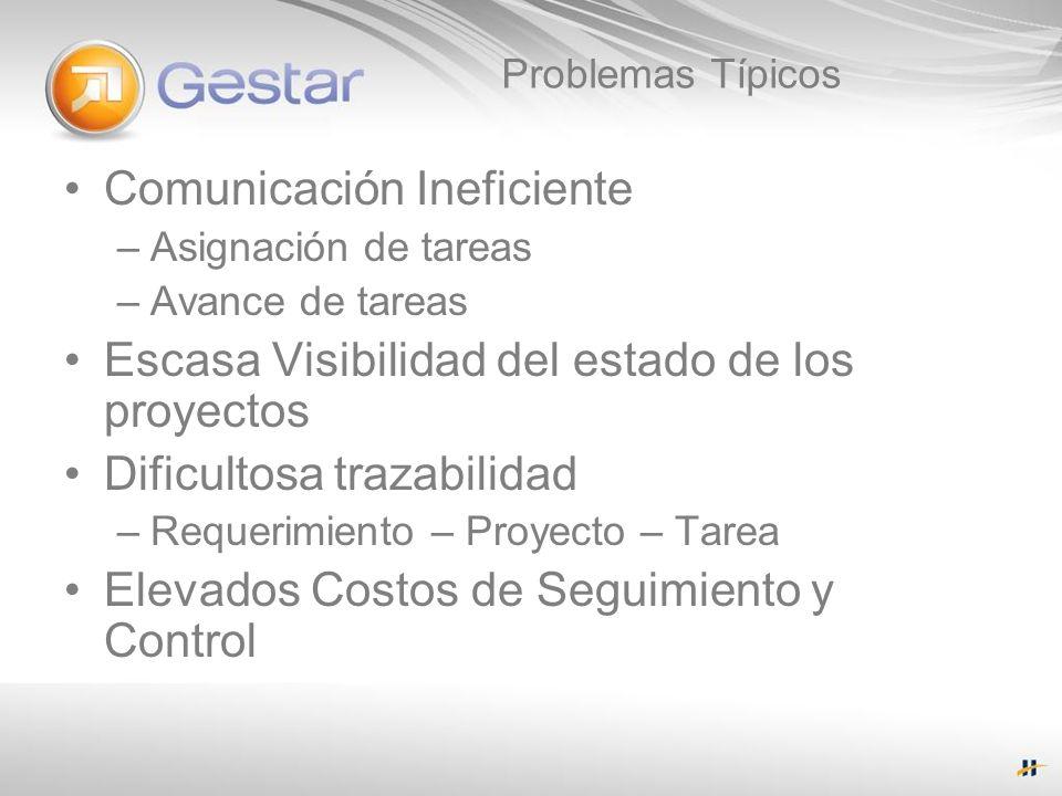 Problemas Típicos Comunicación Ineficiente –Asignación de tareas –Avance de tareas Escasa Visibilidad del estado de los proyectos Dificultosa trazabil